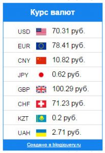 valuta-informer
